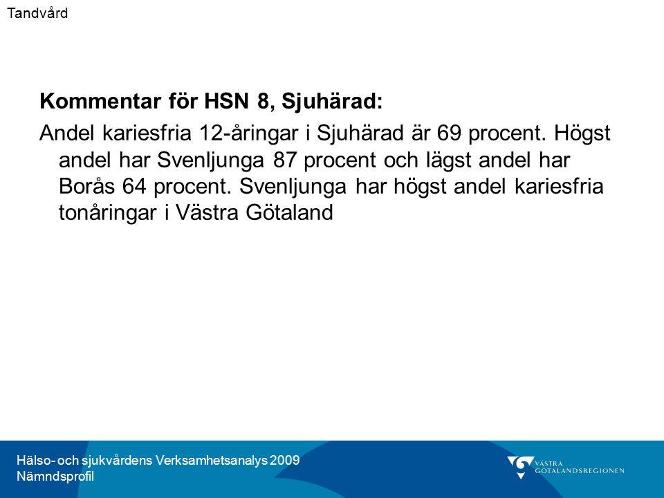 Hälso- och sjukvårdens Verksamhetsanalys 2009 Nämndsprofil Kommentar för HSN 8, Sjuhärad: Andel kariesfria 12-åringar i Sjuhärad är 69 procent.