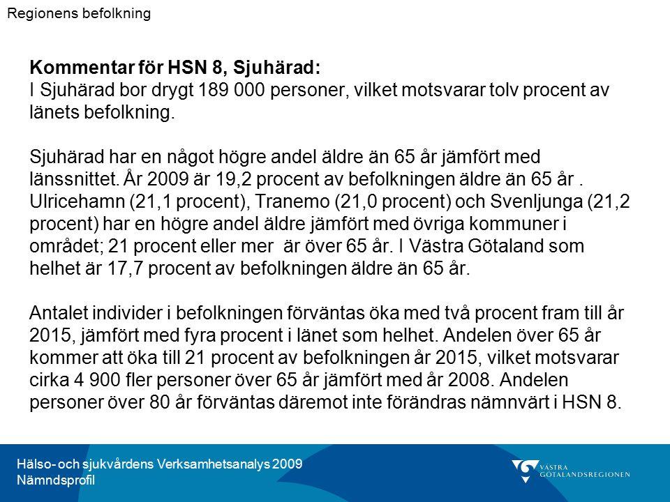 Hälso- och sjukvårdens Verksamhetsanalys 2009 Nämndsprofil Kommentar för HSN 8, Sjuhärad: I Sjuhärad bor drygt 189 000 personer, vilket motsvarar tolv