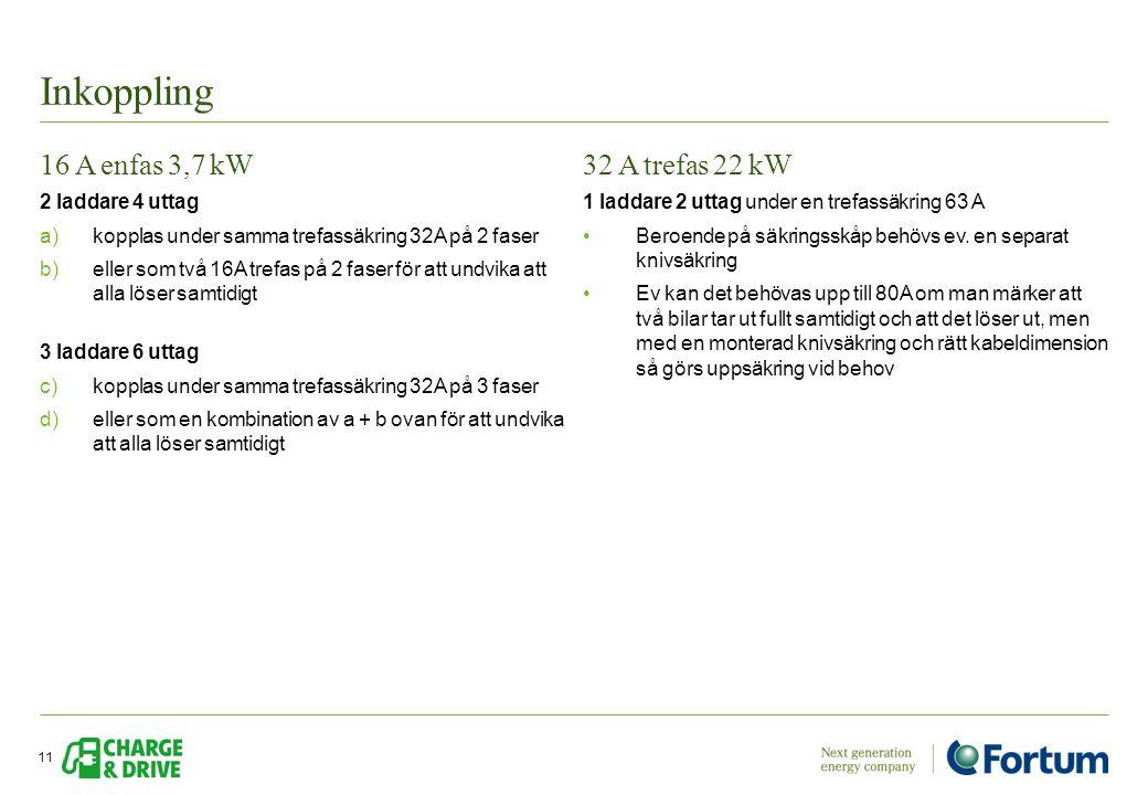 Inkoppling 16 A enfas 3,7 kW 2 laddare 4 uttag a)kopplas under samma trefassäkring 32A på 2 faser b)eller som två 16A trefas på 2 faser för att undvik