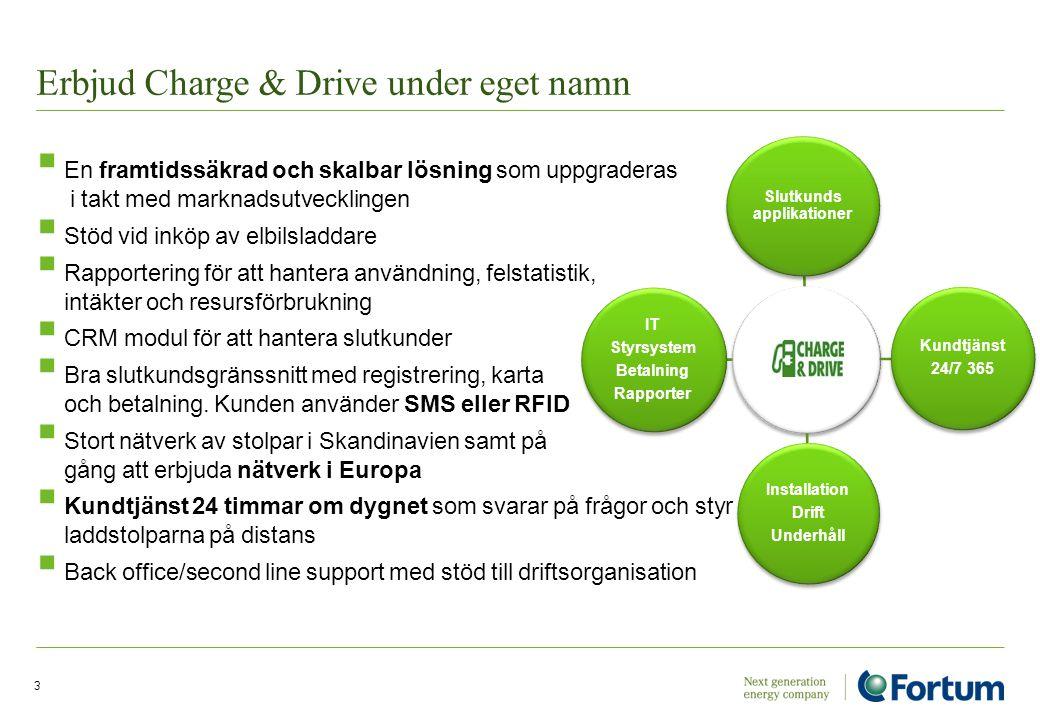 Erbjud Charge & Drive under eget namn  En framtidssäkrad och skalbar lösning som uppgraderas i takt med marknadsutvecklingen  Stöd vid inköp av elbi