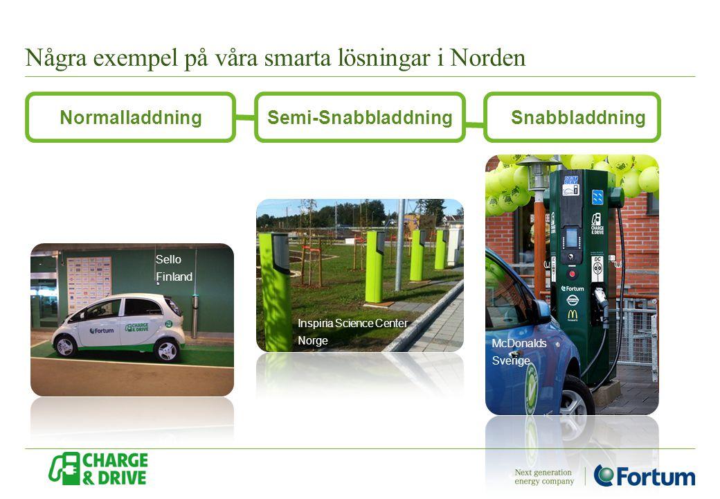 Några exempel på våra smarta lösningar i Norden McDonalds Sverige Inspiria Science Center Norge NormalladdningSemi-SnabbladdningSnabbladdning Sello Fi