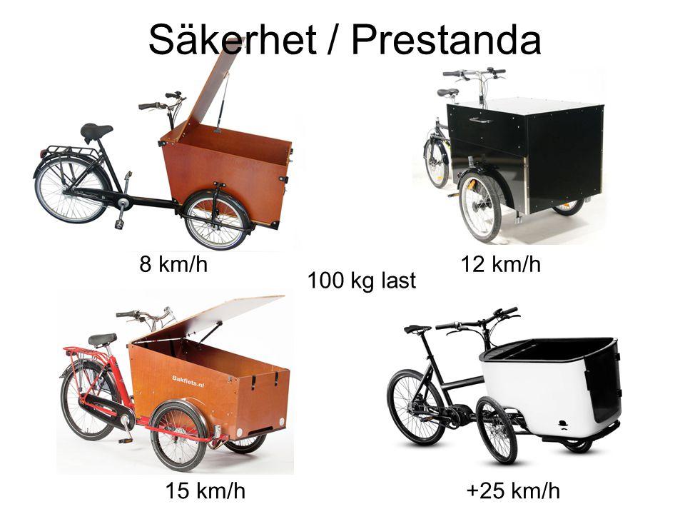 8 km/h 12 km/h 15 km/h +25 km/h Säkerhet / Prestanda 100 kg last