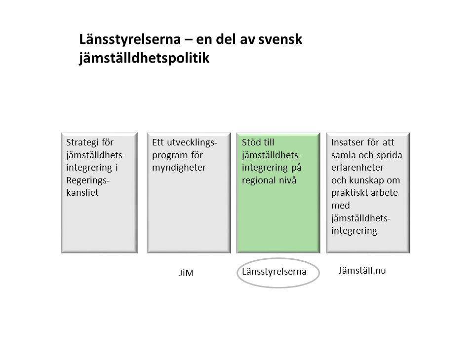 Länsstyrelserna – en del av svensk jämställdhetspolitik Jämställ.nu Strategi för jämställdhets- integrering i Regerings- kansliet Ett utvecklings- pro