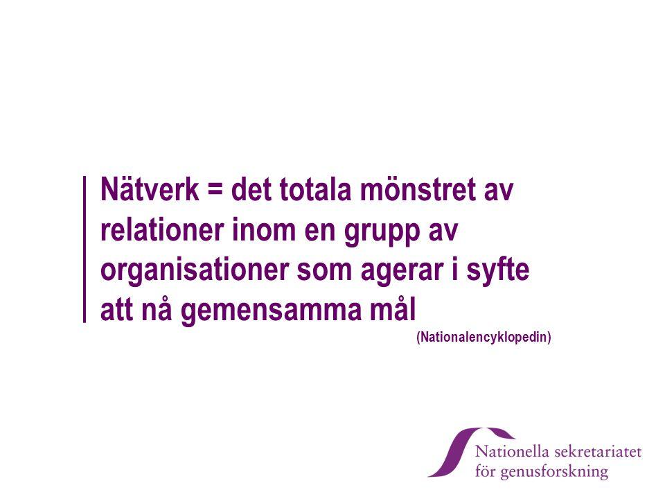 Nätverk = det totala mönstret av relationer inom en grupp av organisationer som agerar i syfte att nå gemensamma mål (Nationalencyklopedin)