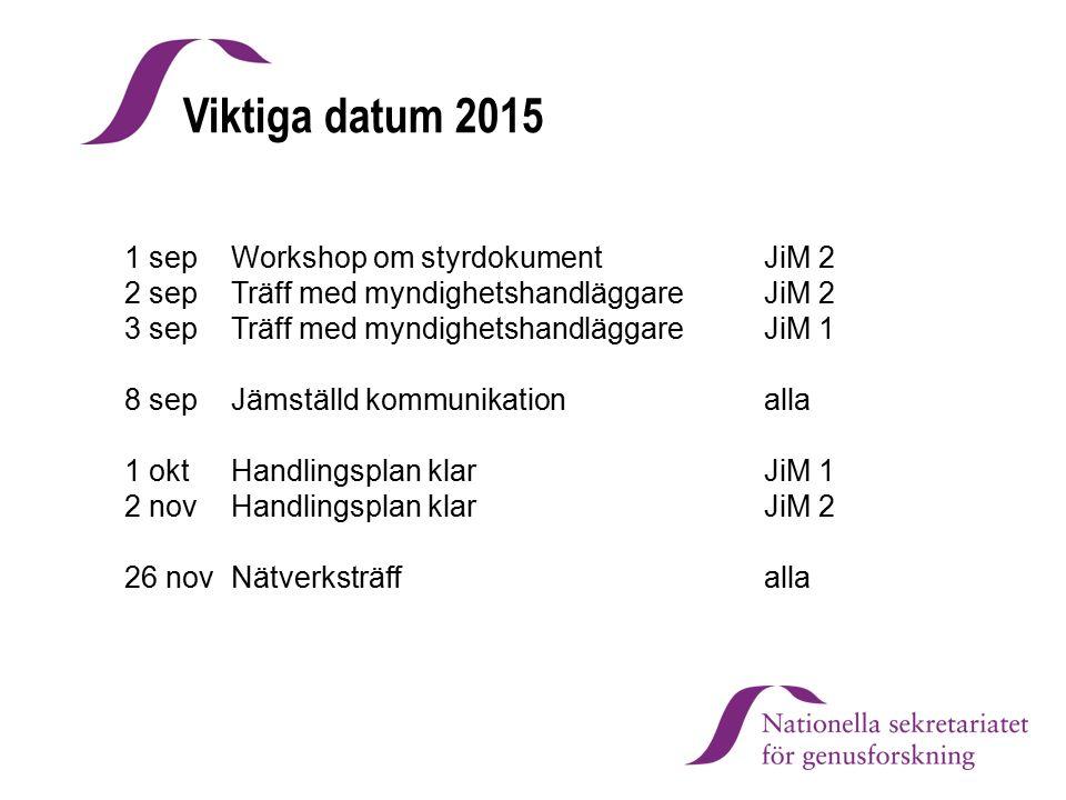 Viktiga datum 2015 1 sepWorkshop om styrdokument JiM 2 2 sepTräff med myndighetshandläggare JiM 2 3 sepTräff med myndighetshandläggare JiM 1 8 sepJäms