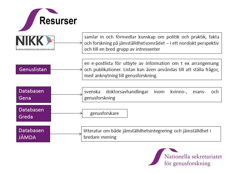 Resurser Genuslistan Databasen Gena Databasen Greda Databasen JÄMDA en e-postlista för utbyte av information om t ex arrangemang och publikationer. Li