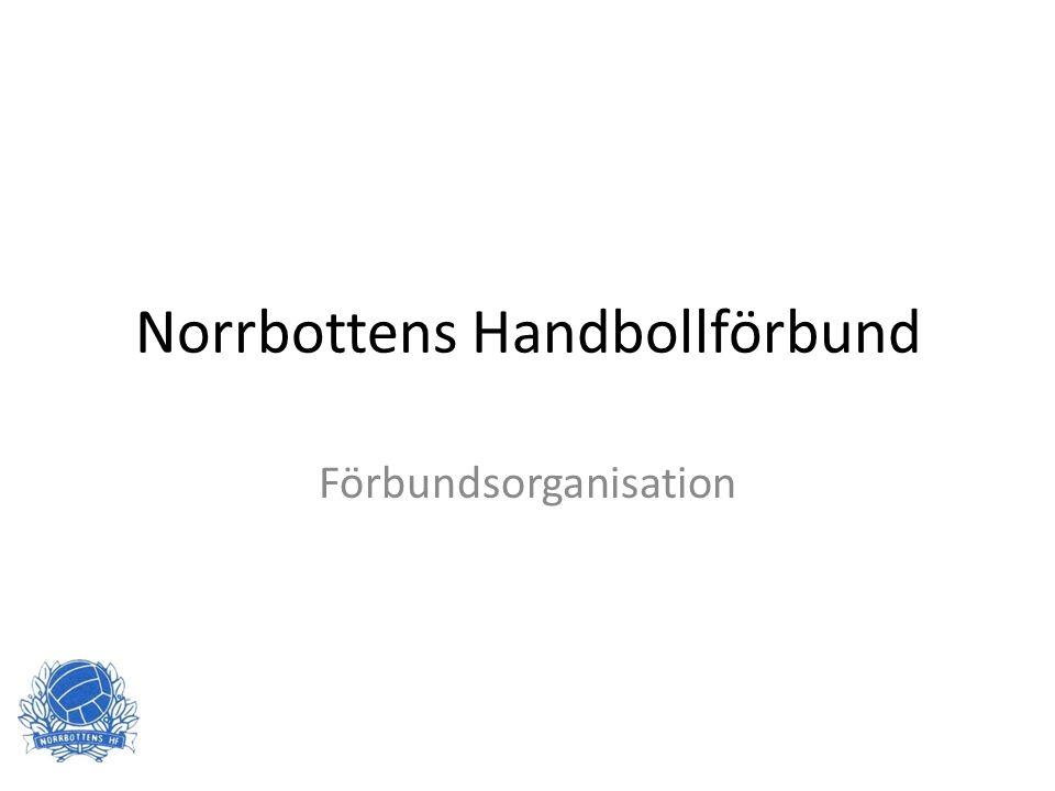 Norrbottens Handbollförbund Förbundsorganisation
