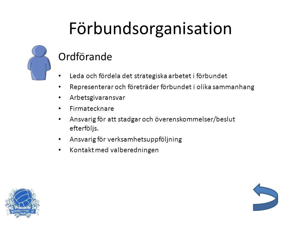 Förbundsorganisation Marknadskommittén Har ansvar för: Sponsoravtal Extern kommunikation Profilmaterial Huvudansvarig sociala medier Pressansvarig