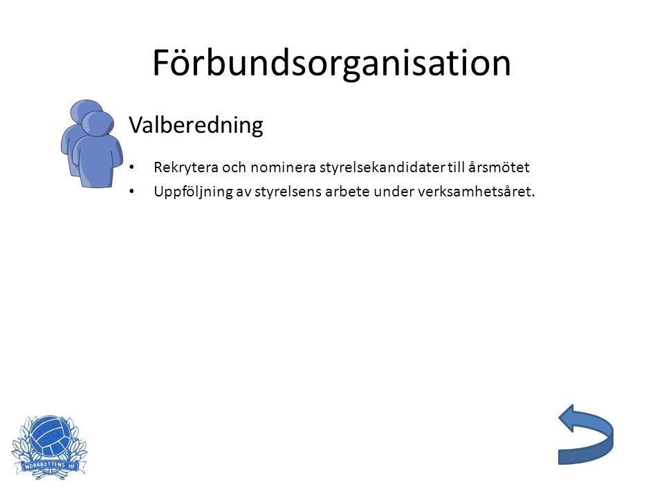 Förbundsorganisation Valberedning Rekrytera och nominera styrelsekandidater till årsmötet Uppföljning av styrelsens arbete under verksamhetsåret.