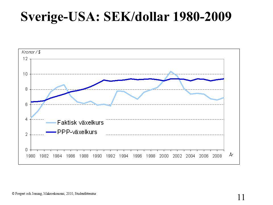 © Fregert och Jonung, Makroekonomi, 2010, Studentlitteratur 11 Sverige-USA: SEK/dollar 1980-2009