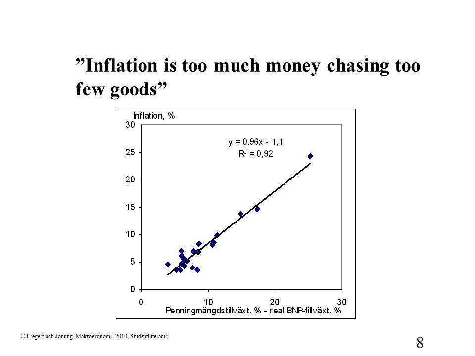 """© Fregert och Jonung, Makroekonomi, 2010, Studentlitteratur 8 """"Inflation is too much money chasing too few goods"""""""