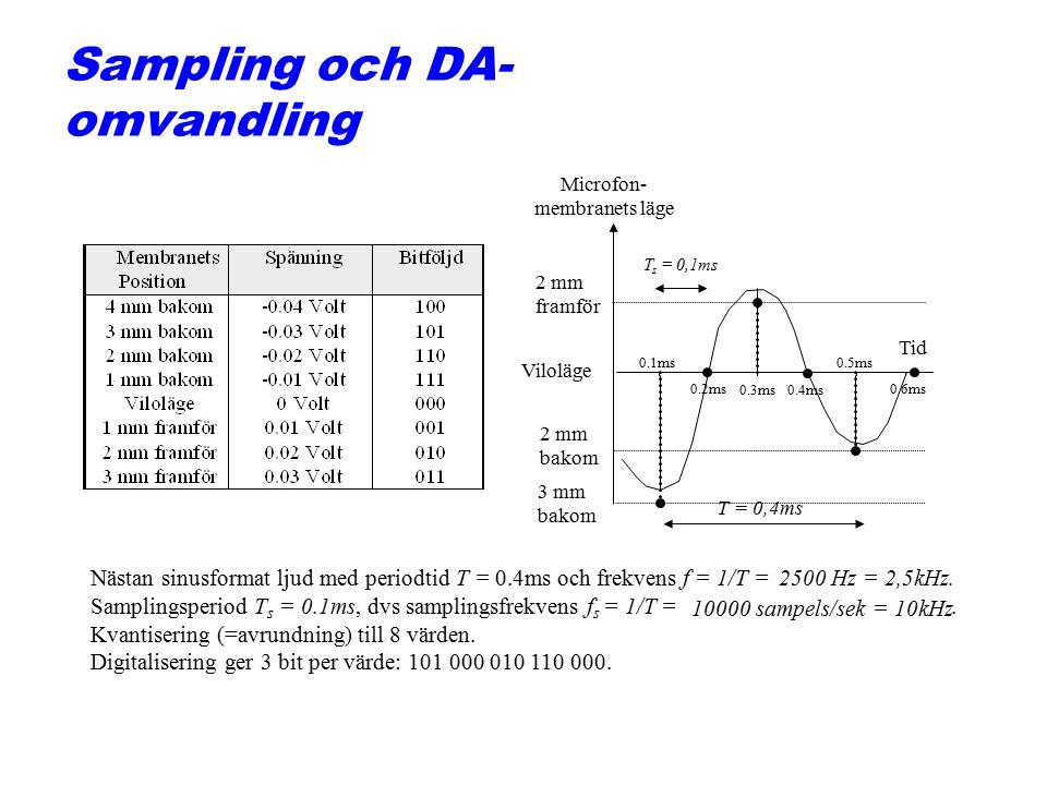 Shannons regel Kanalkapaciteten C är max antal bit per sekund vid bästa möjliga modulationsteknik och felrättande kodning: C = B log 2 (1+S/N), där B är ledningens bandbredd i Hertz (oftast ungefär lika med övre gränsfrekvensen), S är nyttosignalens medeleffekt i Watt och N (noice) är bruseffekten i Watt.