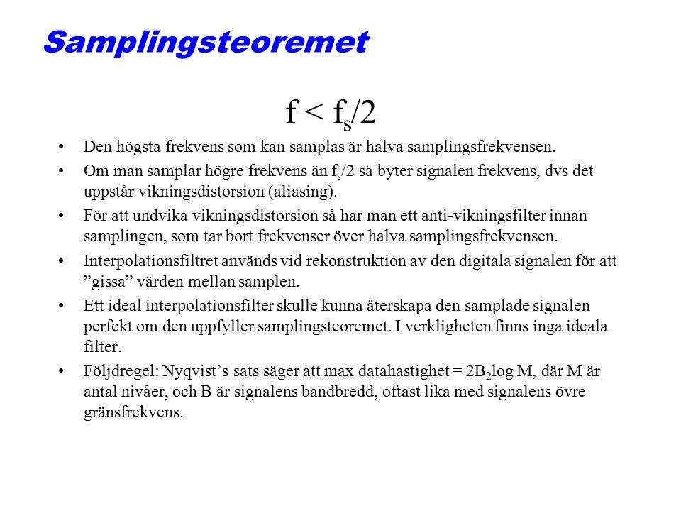 Samplingsteoremet f < f s /2 Den högsta frekvens som kan samplas är halva samplingsfrekvensen.