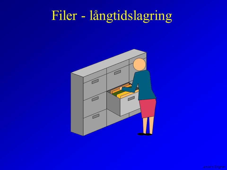 Anders Sjögren Binärfiler Primärminne ( bytes ) int x=1; (4 bytes) 00000000 00000000 00000000 00000001 Sekundärminne - filer 00000000 00000000 00000000 00000001 Konvertering till och från text Direkt Minnesdump!