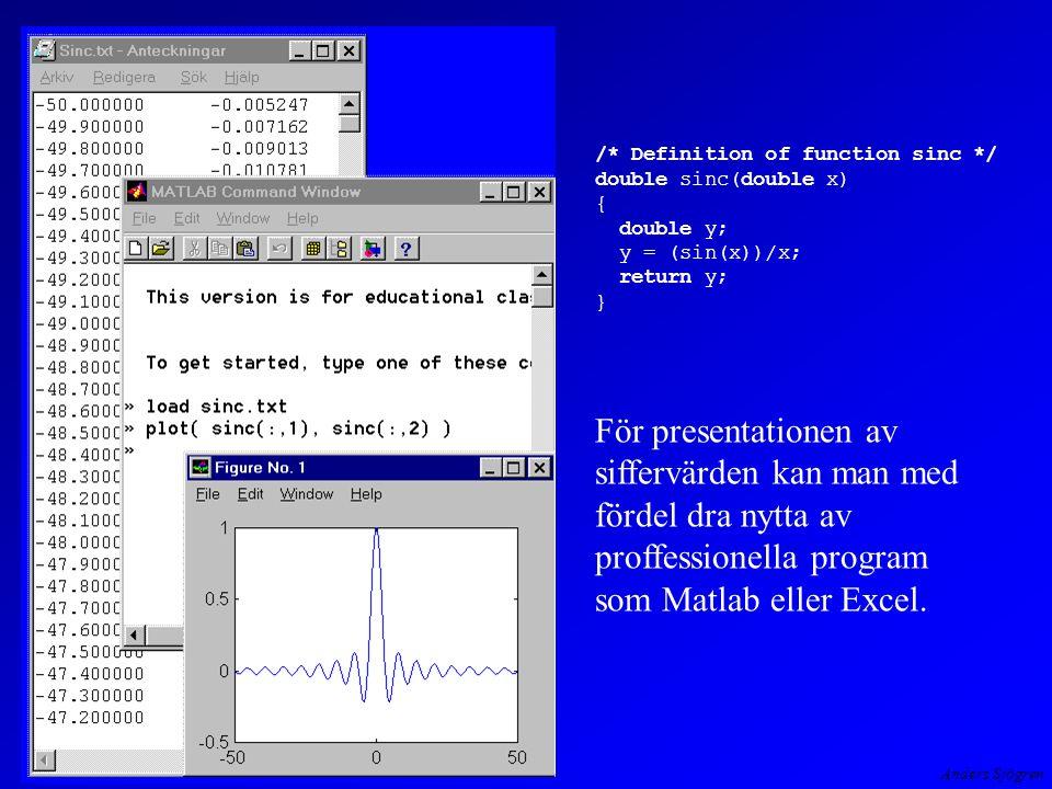 Anders Sjögren /* Definition of function sinc */ double sinc(double x) { double y; y = (sin(x))/x; return y; } För presentationen av siffervärden kan man med fördel dra nytta av proffessionella program som Matlab eller Excel.