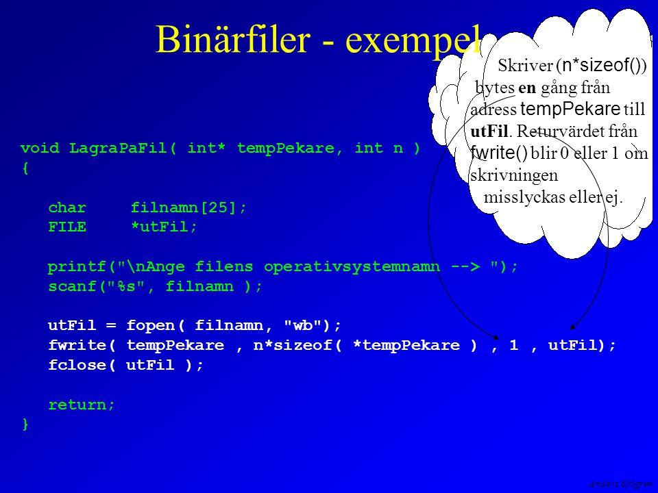 Anders Sjögren void LagraPaFil( int* tempPekare, int n ) { charfilnamn[25]; FILE*utFil; printf( \nAnge filens operativsystemnamn --> ); scanf( %s , filnamn ); utFil = fopen( filnamn, wb ); fwrite( tempPekare, n*sizeof( *tempPekare ), 1, utFil); fclose( utFil ); return; } Binärfiler - exempel Skriver ( n*sizeof() ) bytes en gång från adress tempPekare till utFil.