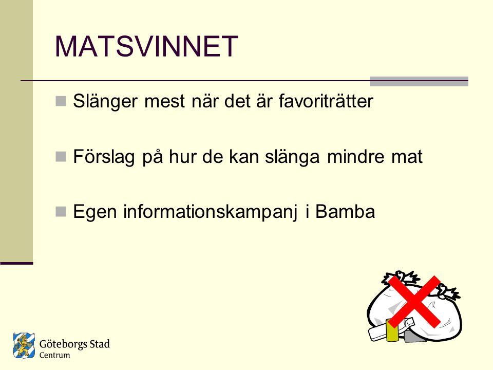 MATSVINNET Slänger mest när det är favoriträtter Förslag på hur de kan slänga mindre mat Egen informationskampanj i Bamba