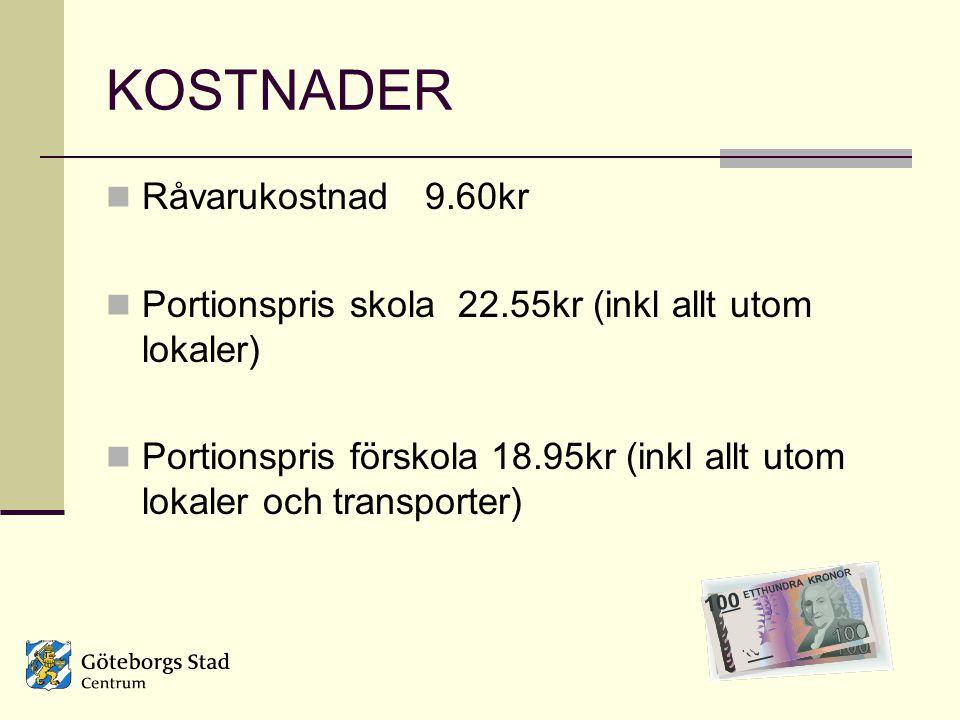 KOSTNADER Råvarukostnad 9.60kr Portionspris skola 22.55kr (inkl allt utom lokaler) Portionspris förskola 18.95kr (inkl allt utom lokaler och transport