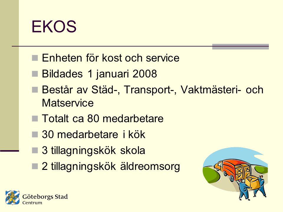 EKOS Enheten för kost och service Bildades 1 januari 2008 Består av Städ-, Transport-, Vaktmästeri- och Matservice Totalt ca 80 medarbetare 30 medarbe