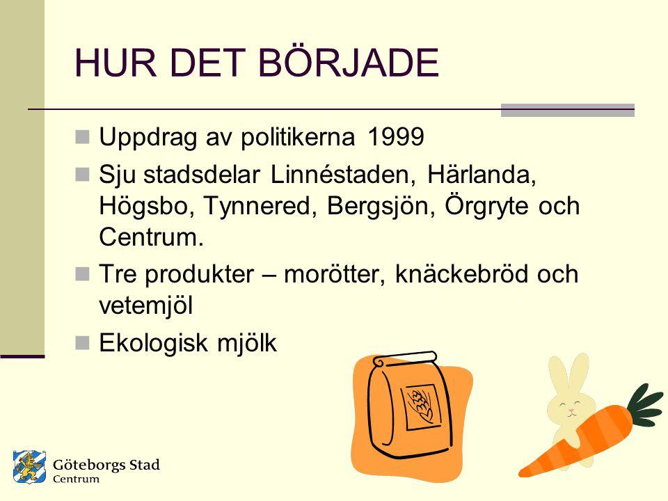 HUR DET BÖRJADE Uppdrag av politikerna 1999 Sju stadsdelar Linnéstaden, Härlanda, Högsbo, Tynnered, Bergsjön, Örgryte och Centrum. Tre produkter – mor