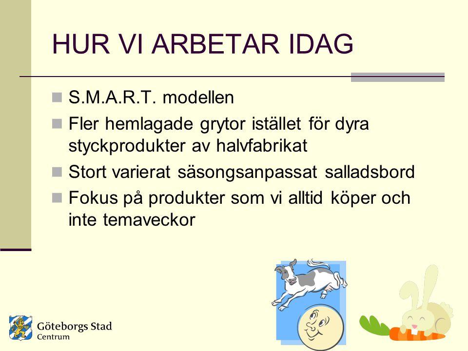 HUR VI ARBETAR IDAG S.M.A.R.T. modellen Fler hemlagade grytor istället för dyra styckprodukter av halvfabrikat Stort varierat säsongsanpassat salladsb