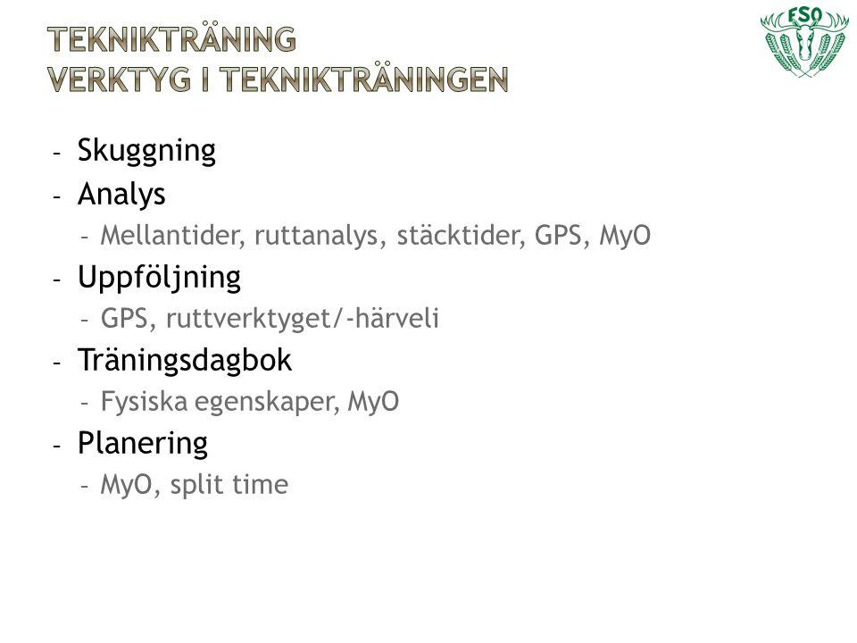 - Skuggning - Analys - Mellantider, ruttanalys, stäcktider, GPS, MyO - Uppföljning - GPS, ruttverktyget/-härveli - Träningsdagbok - Fysiska egenskaper, MyO - Planering - MyO, split time