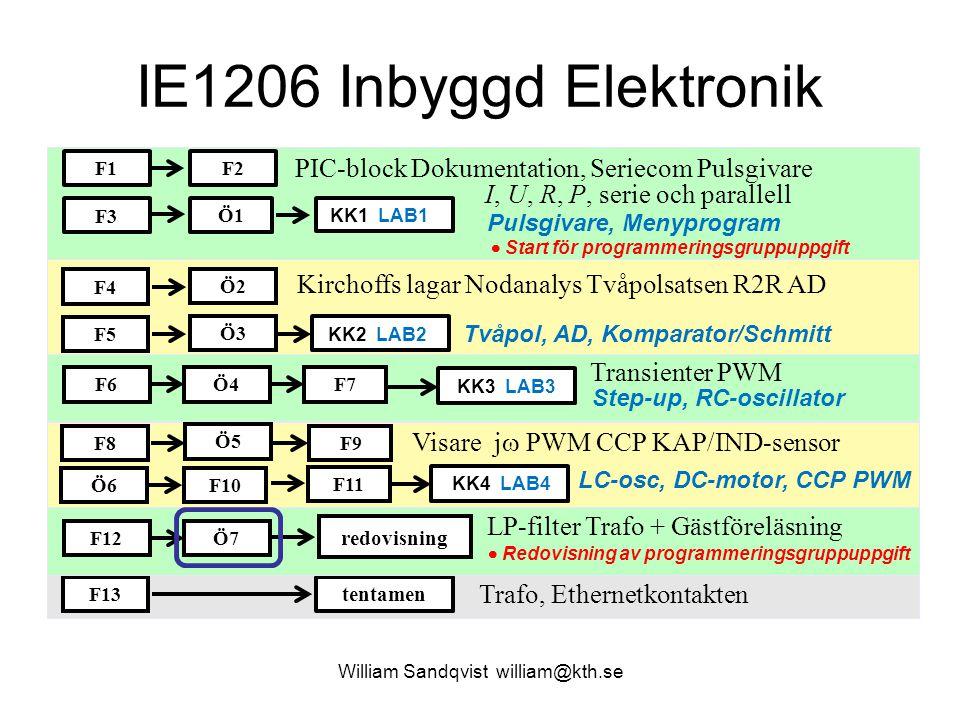 IE1206 Inbyggd Elektronik Transienter PWM Visare j  PWM CCP KAP/IND-sensor F1 F3 F6 F8 F2 Ö1 F9 Ö4F7 tentamen William Sandqvist william@kth.se PIC-block Dokumentation, Seriecom Pulsgivare I, U, R, P, serie och parallell Ö2 Ö5 Kirchoffs lagar Nodanalys Tvåpolsatsen R2R AD Trafo, Ethernetkontakten F13 Pulsgivare, Menyprogram F4 KK1 LAB1 KK3 LAB3 KK4 LAB4 Ö3 F5 KK2 LAB2 Tvåpol, AD, Komparator/Schmitt Step-up, RC-oscillator F10Ö6 LC-osc, DC-motor, CCP PWM LP-filter Trafo + Gästföreläsning F12Ö7 redovisning F11  Start för programmeringsgruppuppgift  Redovisning av programmeringsgruppuppgift