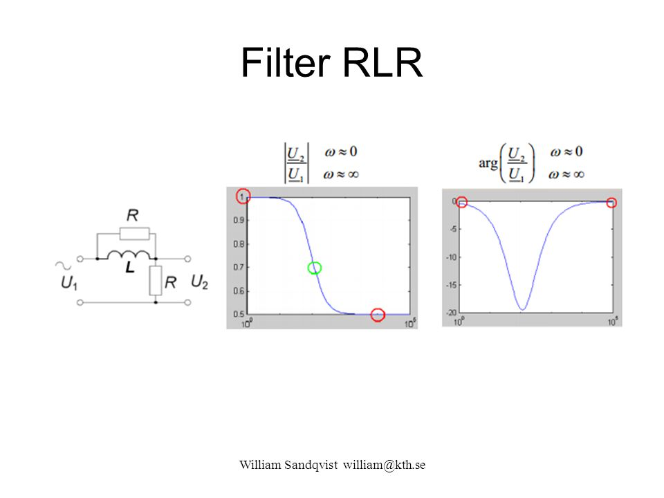 Filter RLR William Sandqvist william@kth.se