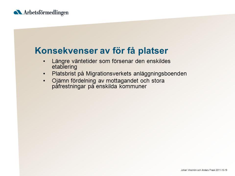 Johan Vikström och Anders Fresk 2011-10-19 Konsekvenser av för få platser Längre väntetider som försenar den enskildes etablering Platsbrist på Migrat