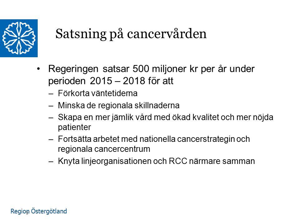 Region Östergötland Regeringen satsar 500 miljoner kr per år under perioden 2015 – 2018 för att –Förkorta väntetiderna –Minska de regionala skillnaderna –Skapa en mer jämlik vård med ökad kvalitet och mer nöjda patienter –Fortsätta arbetet med nationella cancerstrategin och regionala cancercentrum –Knyta linjeorganisationen och RCC närmare samman Satsning på cancervården 3