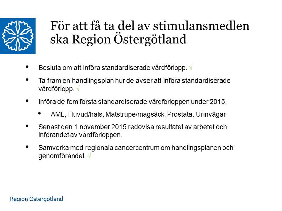 Region Östergötland För att få ta del av stimulansmedlen ska Region Östergötland Besluta om att införa standardiserade vårdförlopp. √ Ta fram en handl
