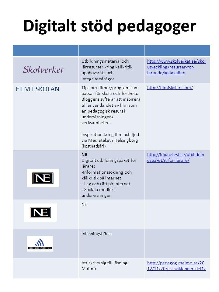 Digitalt stöd pedagoger Utbildningsmaterial och lärresurser kring källkritik, upphovsrätt och integritetsfrågor http://www.skolverket.se/skol utveckli