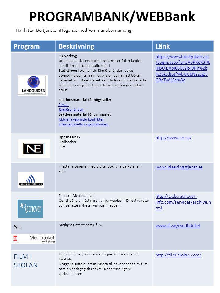 PROGRAMBANK/WEBBank ProgramBeskrivningLänk SO-verktyg Utrikespolitiska institutets redaktörer följer länder, konflikter och organisationer. I Statisti