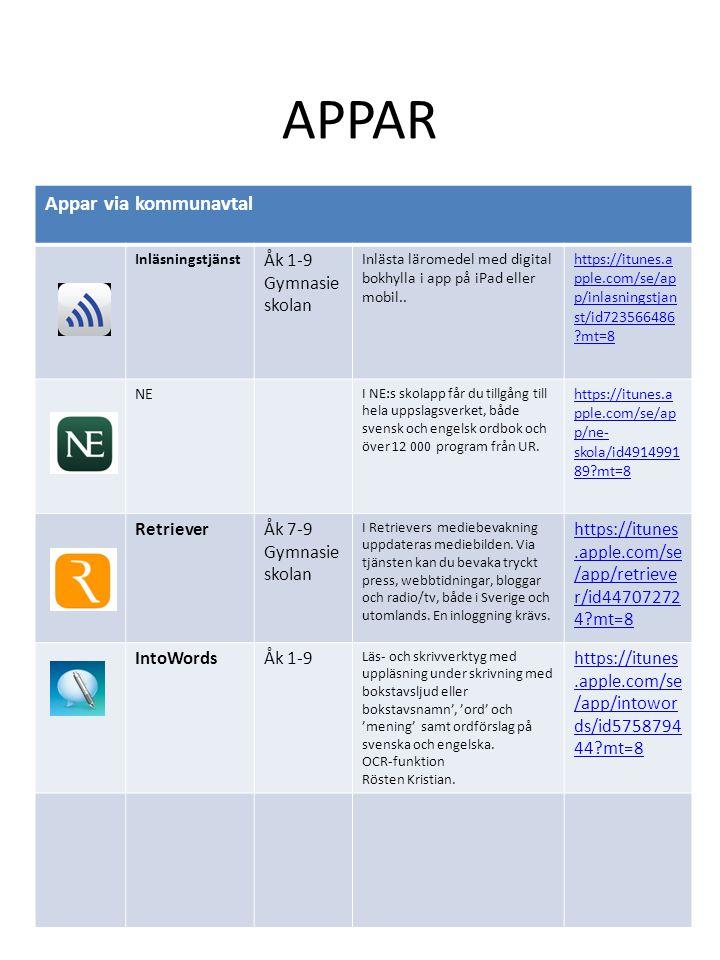 APPAR Appar via kommunavtal Inläsningstjänst Åk 1-9 Gymnasie skolan Inlästa läromedel med digital bokhylla i app på iPad eller mobil.. https://itunes.