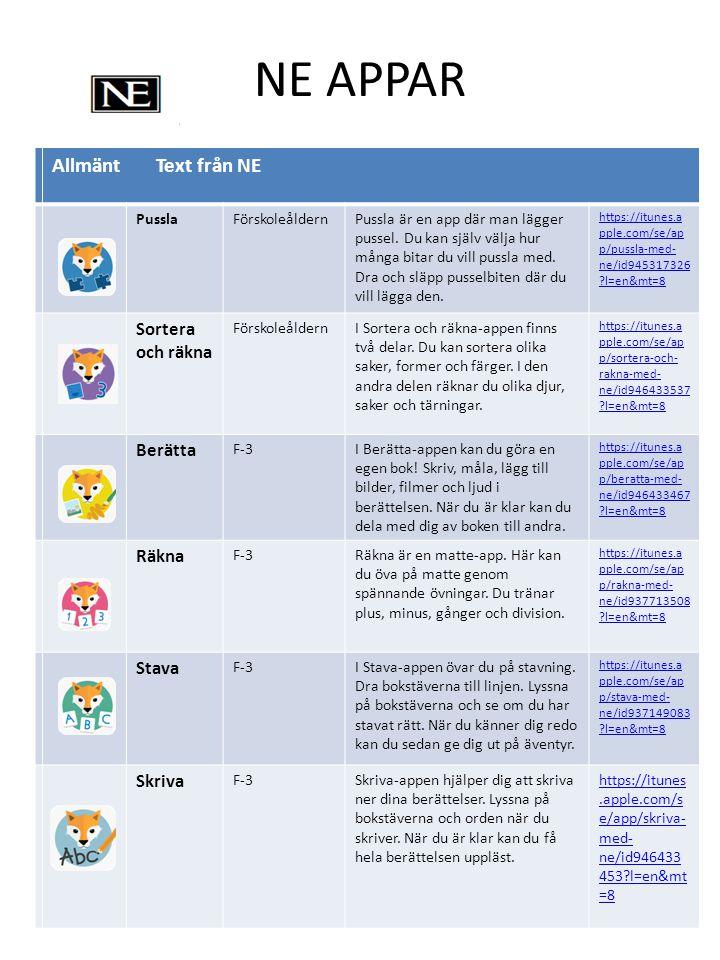NE APPAR Allmänt Text från NE PusslaFörskoleåldernPussla är en app där man lägger pussel. Du kan själv välja hur många bitar du vill pussla med. Dra o