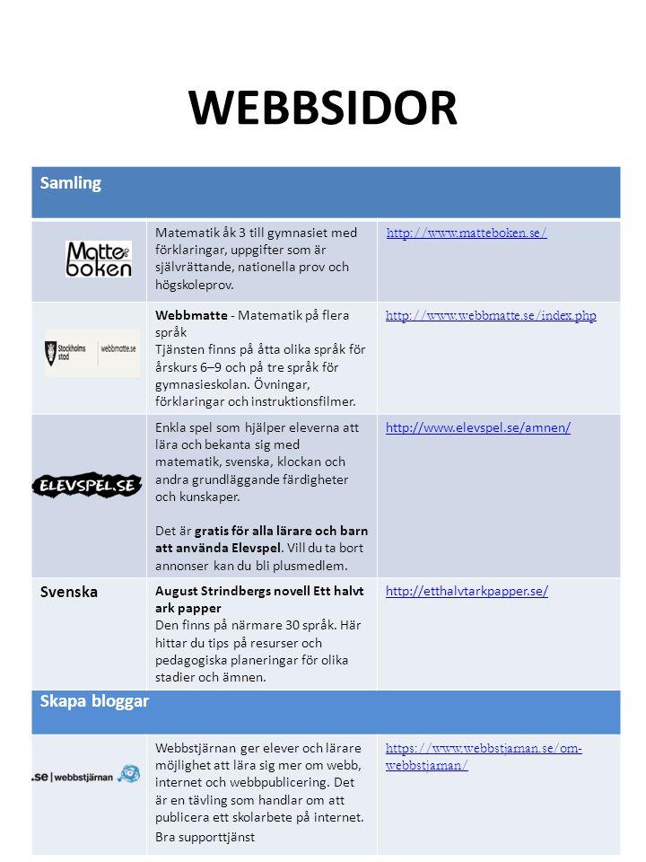 WEBBSIDOR Samling Matematik åk 3 till gymnasiet med förklaringar, uppgifter som är självrättande, nationella prov och högskoleprov. http://www.mattebo