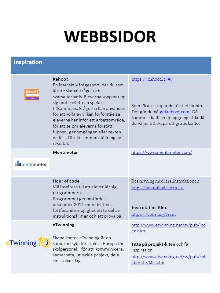 WEBBSIDOR Inspiration Kahoot En interaktiv frågesport, där du som lärare skapar frågor och svarsalternativ. Eleverna kopplar upp sig mot spelet och sp