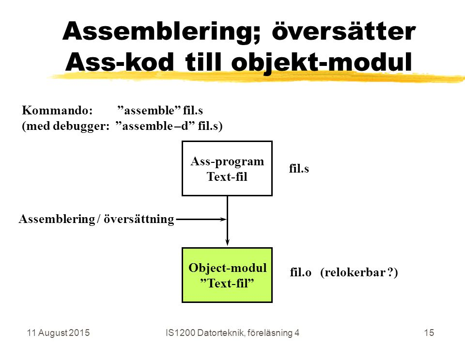 11 August 2015IS1200 Datorteknik, föreläsning 415 Assemblering; översätter Ass-kod till objekt-modul Ass-program Text-fil Object-modul Text-fil Assemblering / översättning fil.s fil.o (relokerbar ?) Kommando: assemble fil.s (med debugger: assemble –d fil.s)