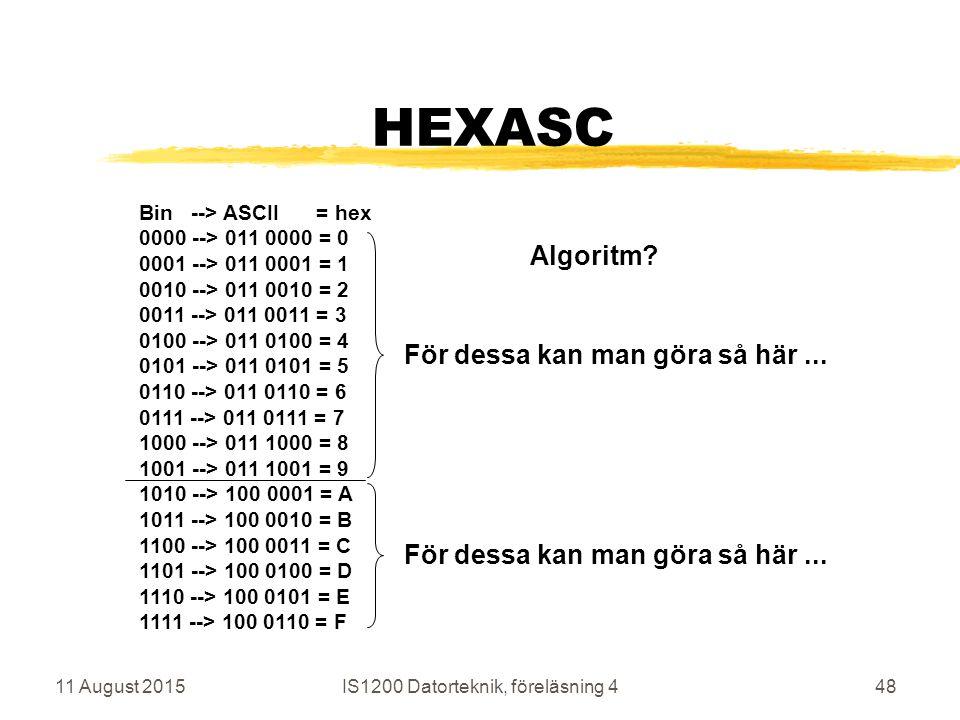 11 August 2015IS1200 Datorteknik, föreläsning 448 HEXASC Bin --> ASCII = hex 0000 --> 011 0000 = 0 0001 --> 011 0001 = 1 0010 --> 011 0010 = 2 0011 --> 011 0011 = 3 0100 --> 011 0100 = 4 0101 --> 011 0101 = 5 0110 --> 011 0110 = 6 0111 --> 011 0111 = 7 1000 --> 011 1000 = 8 1001 --> 011 1001 = 9 1010 --> 100 0001 = A 1011 --> 100 0010 = B 1100 --> 100 0011 = C 1101 --> 100 0100 = D 1110 --> 100 0101 = E 1111 --> 100 0110 = F Algoritm.