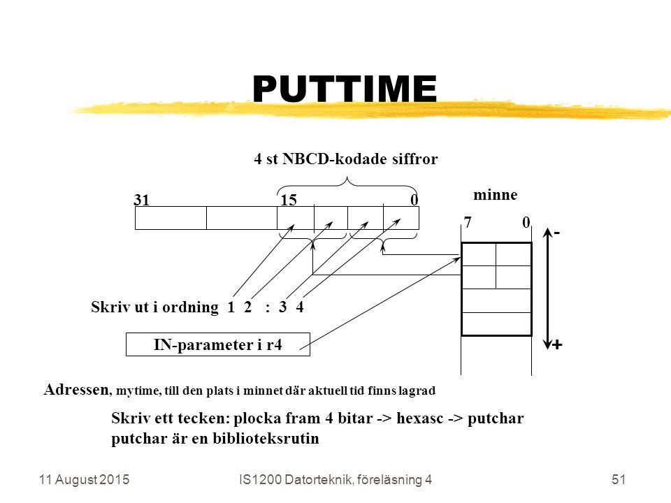 11 August 2015IS1200 Datorteknik, föreläsning 451 PUTTIME 4 st NBCD-kodade siffror IN-parameter i r4 minne 7 0 Skriv ut i ordning 1 2 : 3 4 Skriv ett tecken: plocka fram 4 bitar -> hexasc -> putchar putchar är en biblioteksrutin 31 15 0 Adressen, mytime, till den plats i minnet där aktuell tid finns lagrad -+-+