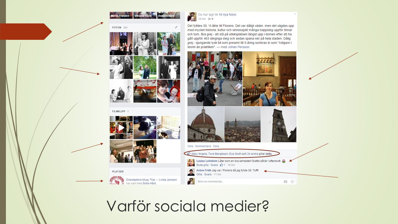 Sociala mediers praktiska användningsområden idag  Sociala medier idag (tex facebook)  Samlade kontakter.