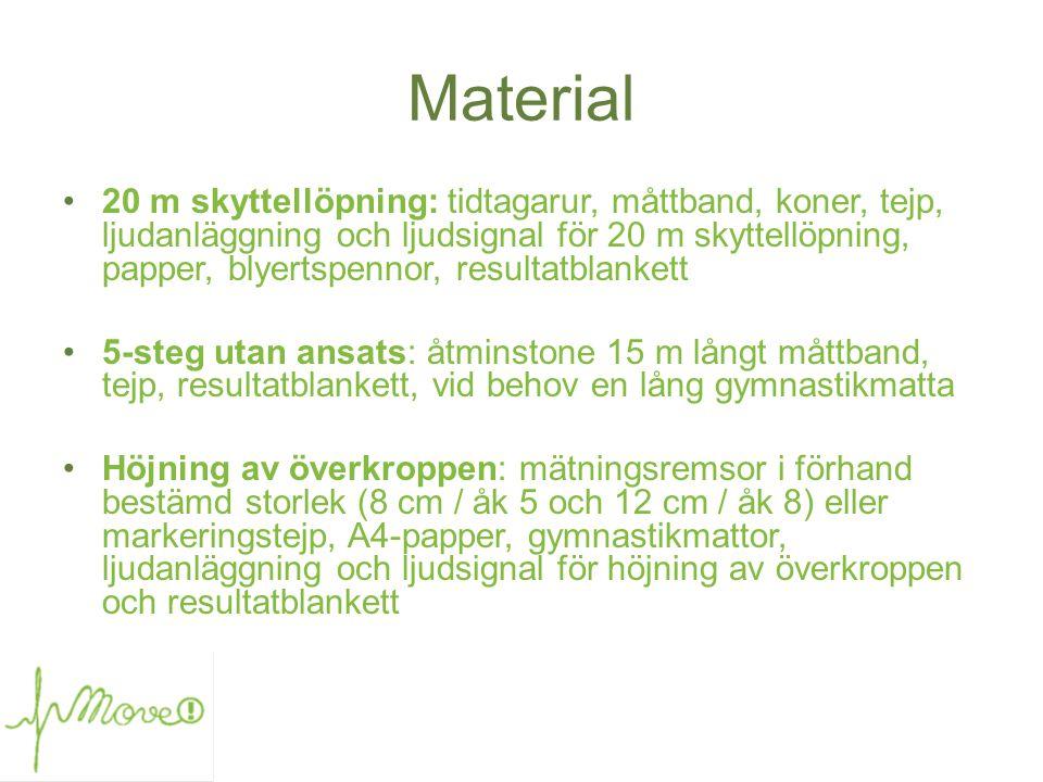 Material Armpress: tidtagarur, gymnastikmatta, resultatblankett, vid behov 10 cm högt mjuk föremål (t.ex.