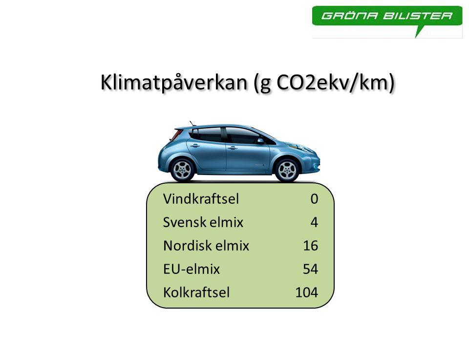 Vindkraftsel0 Svensk elmix4 Nordisk elmix16 EU-elmix54 Kolkraftsel104 Klimatpåverkan (g CO2ekv/km)