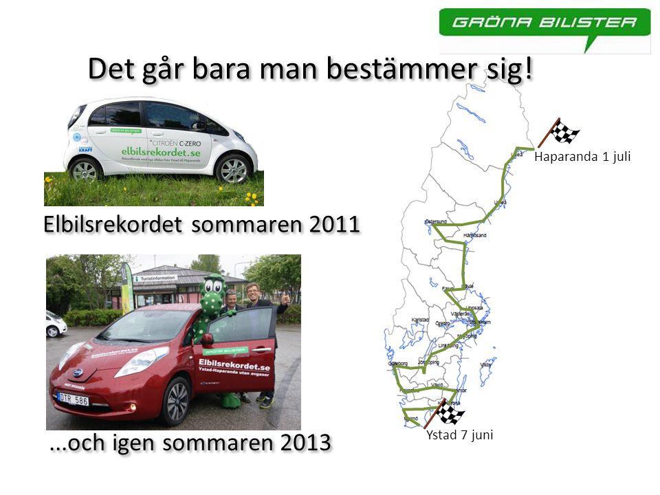 Haparanda 1 juli Ystad 7 juni Elbilsrekordet sommaren 2011 Det går bara man bestämmer sig!...och igen sommaren 2013