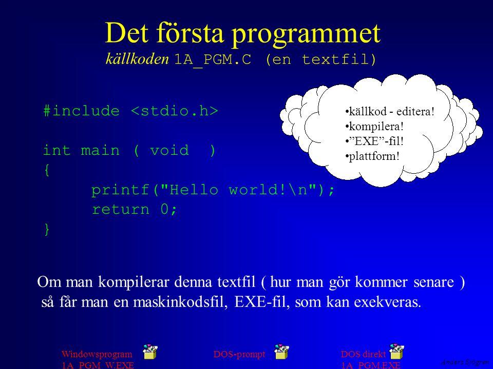 Anders Sjögren Det första programmet källkoden 1A_PGM.C (en textfil) #include int main ( void ) { printf( Hello world!\n ); return 0; } Windowsprogram 1A_PGM_W.EXE DOS-promptDOS direkt 1A_PGM.EXE Om man kompilerar denna textfil ( hur man gör kommer senare ) så får man en maskinkodsfil, EXE-fil, som kan exekveras.