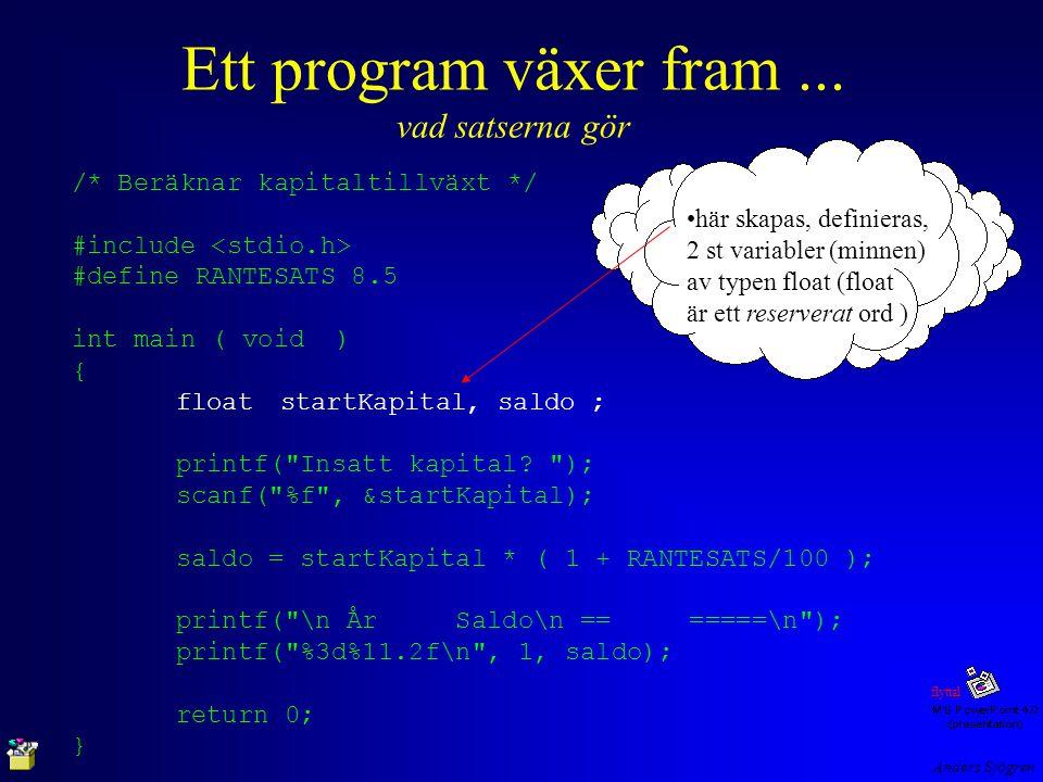 Anders Sjögren Ett program växer fram...