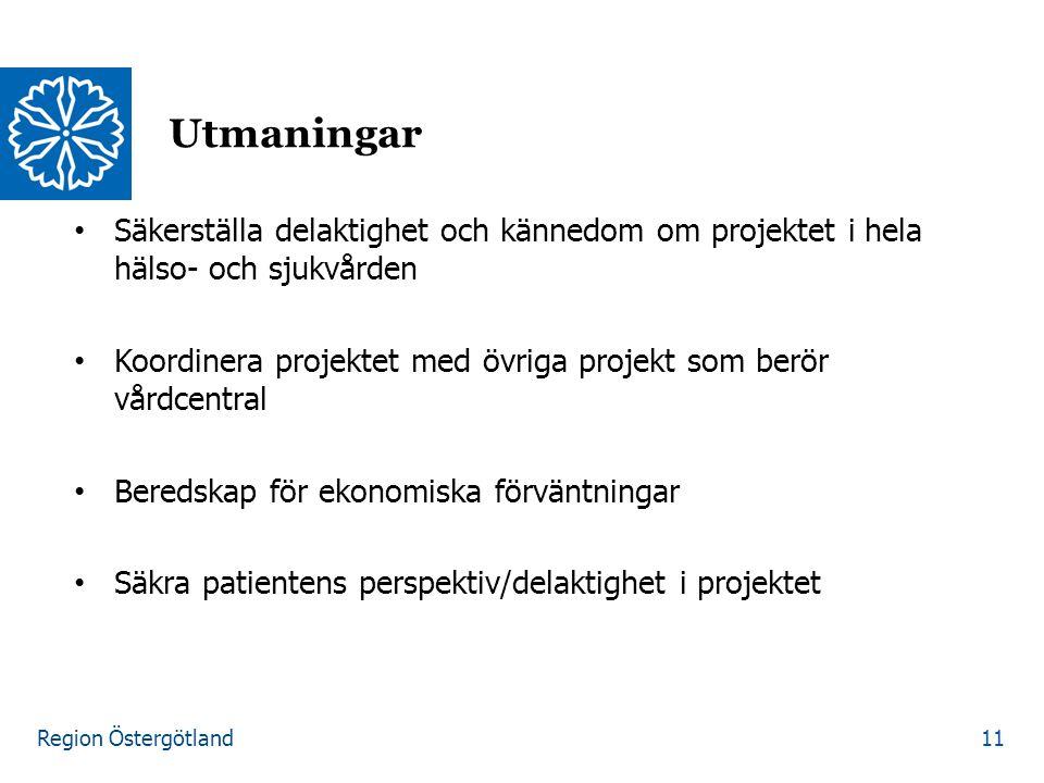 Region Östergötland Säkerställa delaktighet och kännedom om projektet i hela hälso- och sjukvården Koordinera projektet med övriga projekt som berör v