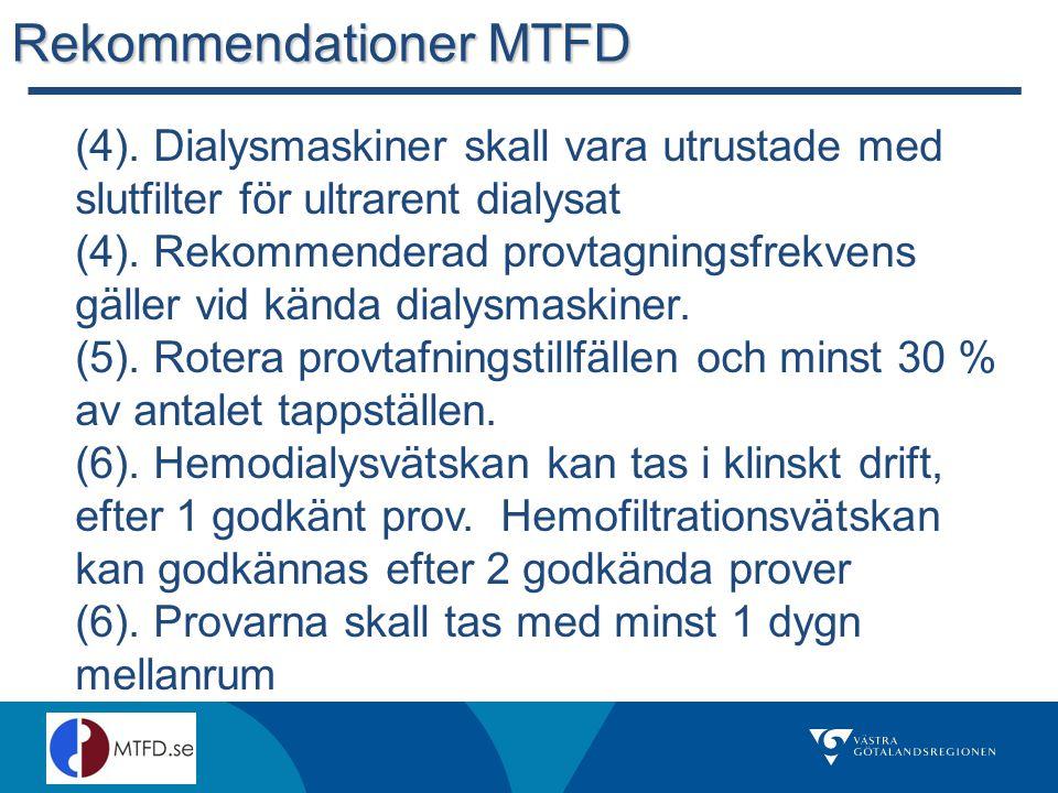 (4).Dialysmaskiner skall vara utrustade med slutfilter för ultrarent dialysat (4).
