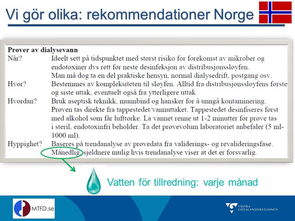 Vi gör olika: rekommendationer Norge Vatten för tillredning: varje månad