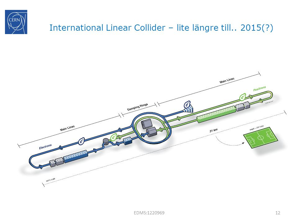 International Linear Collider – lite längre till.. 2015(?) 12EDMS:1220969